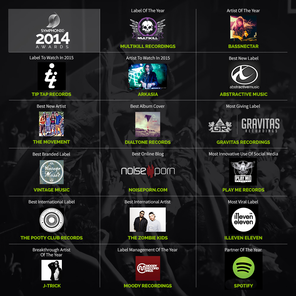 Digital Music Distribution, sell your music online, beatport distribution